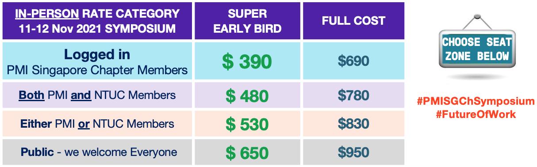 Symposium2021 pricing